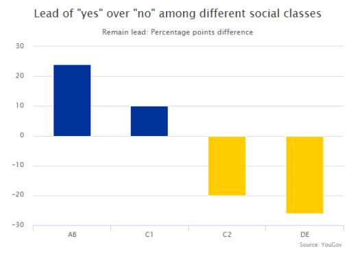 Por nivel socioeconómico