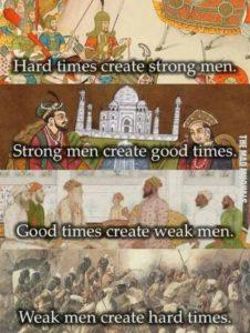 Las 4 etapas del ciclo de Decadencia y Resurgimiento de las naciones.